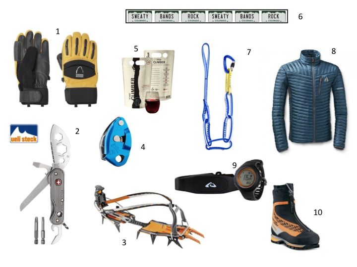 Climbing Holiday Gift Guide